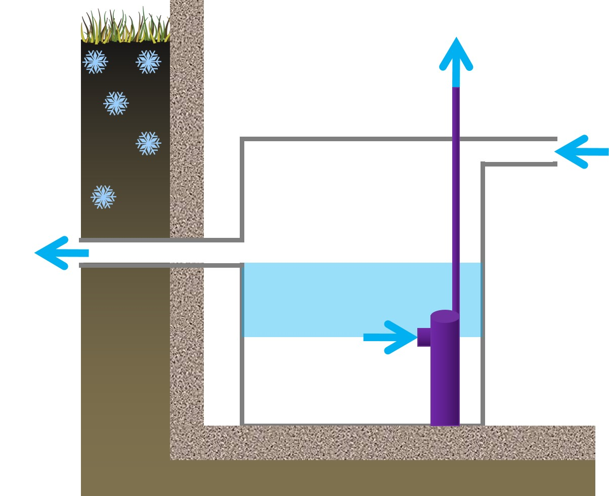 File:cistern size. Png lid swm planning and design guide.